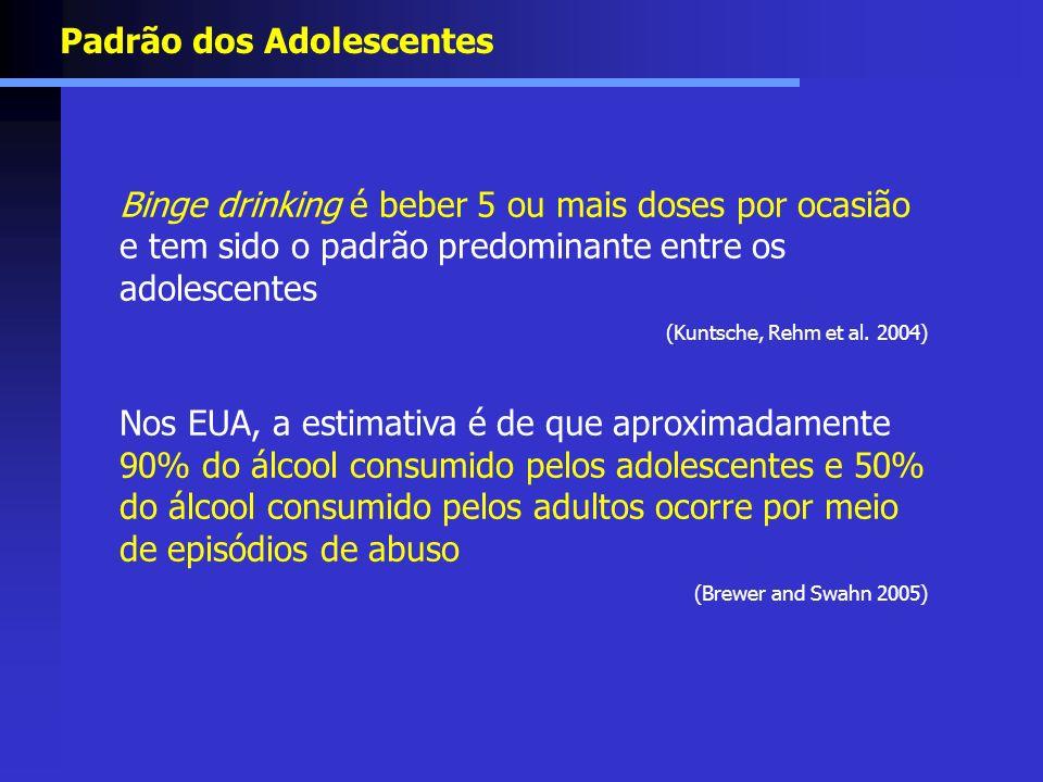 Padrão dos Adolescentes Binge drinking é beber 5 ou mais doses por ocasião e tem sido o padrão predominante entre os adolescentes (Kuntsche, Rehm et a