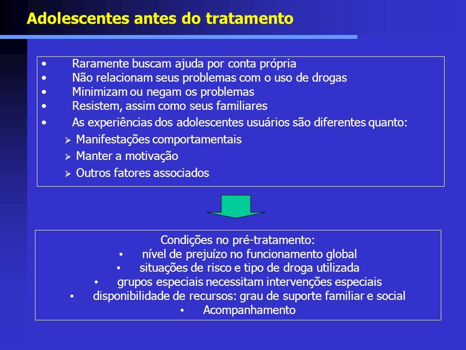 Raramente buscam ajuda por conta própria Não relacionam seus problemas com o uso de drogas Minimizam ou negam os problemas Resistem, assim como seus f