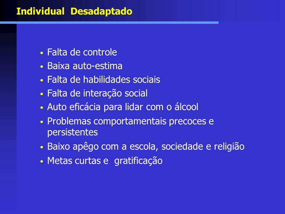 Individual Desadaptado Falta de controle Baixa auto-estima Falta de habilidades sociais Falta de interação social Auto eficácia para lidar com o álcoo