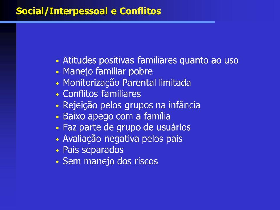 Social/Interpessoal e Conflitos Atitudes positivas familiares quanto ao uso Manejo familiar pobre Monitorização Parental limitada Conflitos familiares