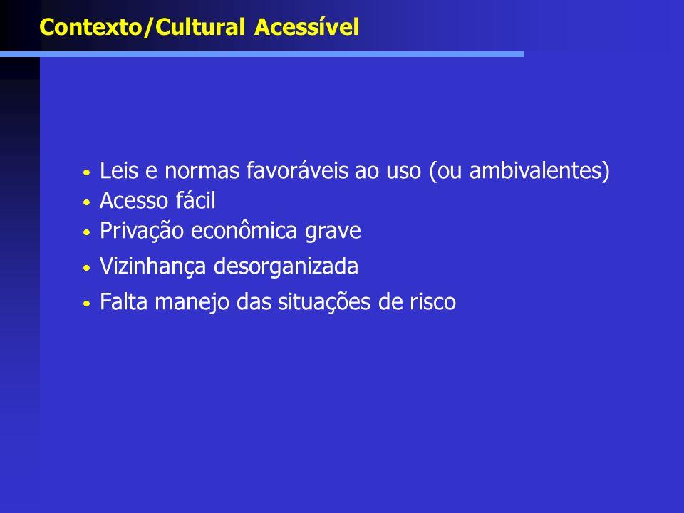 Contexto/Cultural Acessível Leis e normas favoráveis ao uso (ou ambivalentes) Acesso fácil Privação econômica grave Vizinhança desorganizada Falta man