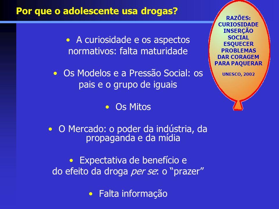 Por que o adolescente usa drogas? A curiosidade e os aspectos normativos: falta maturidade Os Modelos e a Pressão Social: os pais e o grupo de iguais