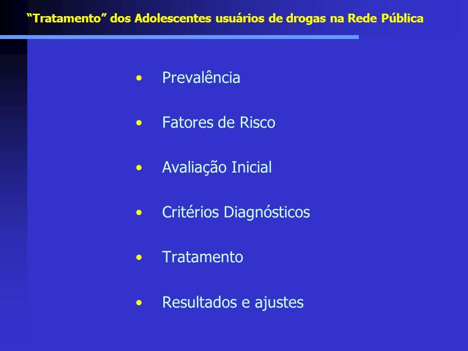 Idade do primeiro entre estudantes brasileiros Cocaína14,4 ± 2,0* Maconha13,9 ± 1,8* Crack13,8 ± 2,2* Ansiolíticos13,5 ± 2,1* Anticolinérgicos13,4 ± 2,4* Anfetamínicos13,4 ± 2,2* Solventes13,1 ± 2,2* Tabaco12,8 ± 2,1* Álcool12,5 ± 2,1* CEBRID, 2004