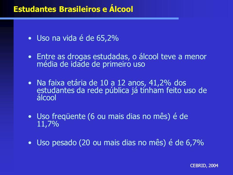 Carreira do usuário de BA Quanto mais precoce a experimentação, piores serão as conseqüências e maior o risco de desenvolvimento de abuso e dependência de álcool Pitkanen, Lyyra et al.