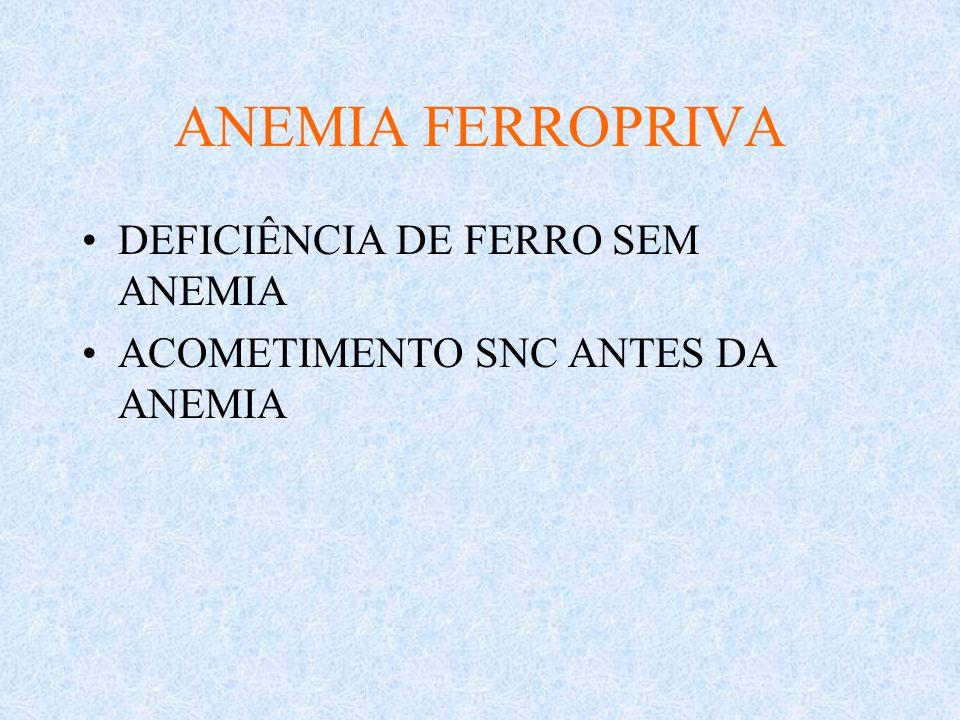 ANEMIA FERROPRIVA MANIFESTAÇÕES CLÍNICAS: ESTOMATITE ANGULAR GLOSSITE ATROFIA PAPILAR DISFAGIA COMPULSÃO POR SUBSTÂNCIAS NÃO-NUTRITIVAS ANORMALIDADES COGNITIVAS FADIGA DEFICIT DE ATENÇÃO INABILIDADE NA MANUTENÇÃO DA TEMPERATURA ISOLAMENTO SOCIAL