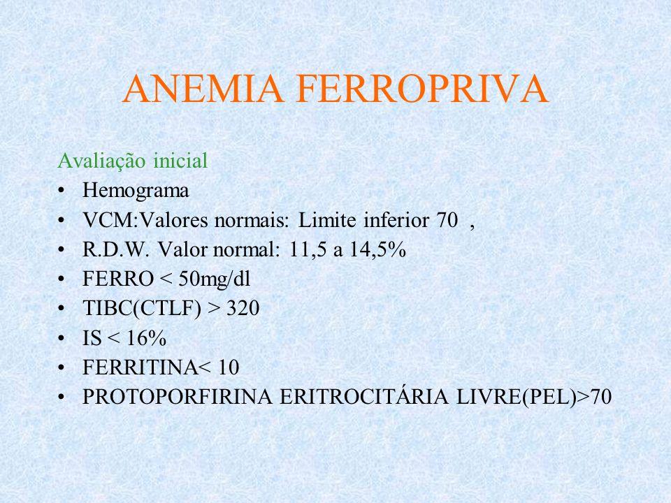 ANEMIA FERROPRIVA Avaliação inicial Hemograma VCM:Valores normais: Limite inferior 70, R.D.W. Valor normal: 11,5 a 14,5% FERRO < 50mg/dl TIBC(CTLF) >