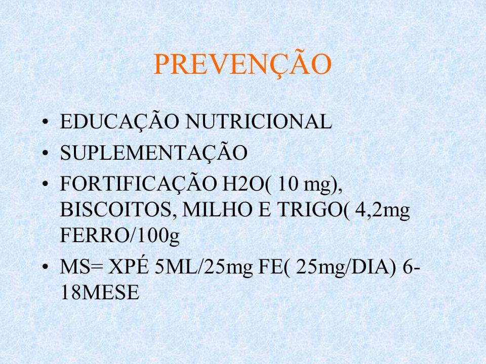 PREVENÇÃO EDUCAÇÃO NUTRICIONAL SUPLEMENTAÇÃO FORTIFICAÇÃO H2O( 10 mg), BISCOITOS, MILHO E TRIGO( 4,2mg FERRO/100g MS= XPÉ 5ML/25mg FE( 25mg/DIA) 6- 18