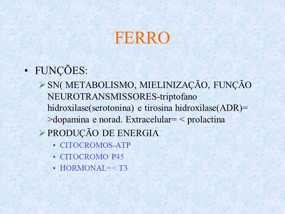 FERRO FUNÇÕES: SN( METABOLISMO, MIELINIZAÇÃO, FUNÇÃO NEUROTRANSMISSORES-triptofano hidroxilase(serotonina) e tirosina hidroxilase(ADR)= >dopamina e no