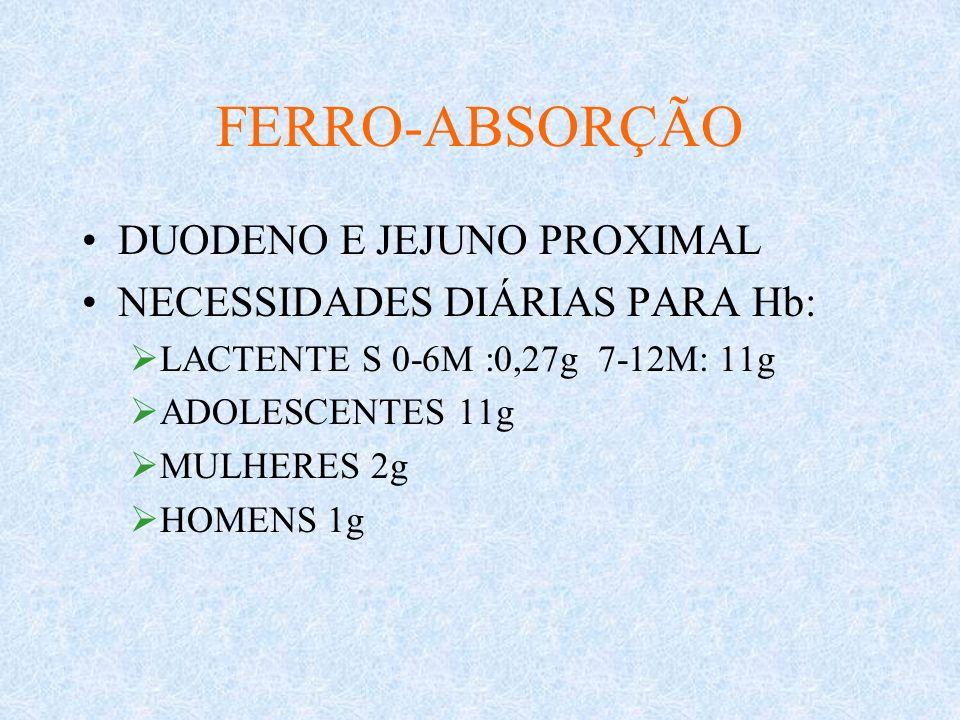 FERRO-ABSORÇÃO DUODENO E JEJUNO PROXIMAL NECESSIDADES DIÁRIAS PARA Hb: LACTENTE S 0-6M :0,27g 7-12M: 11g ADOLESCENTES 11g MULHERES 2g HOMENS 1g