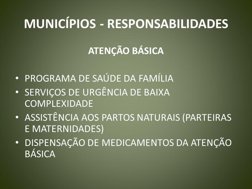 MUNICÍPIOS - RESPONSABILIDADES ATENÇÃO BÁSICA PROGRAMA DE SAÚDE DA FAMÍLIA SERVIÇOS DE URGÊNCIA DE BAIXA COMPLEXIDADE ASSISTÊNCIA AOS PARTOS NATURAIS