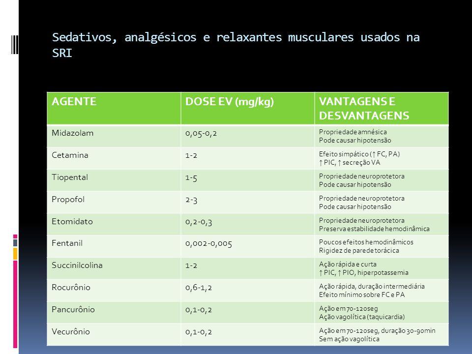 Sedativos, analgésicos e relaxantes musculares usados na SRI AGENTEDOSE EV (mg/kg)VANTAGENS E DESVANTAGENS Midazolam0,05-0,2 Propriedade amnésica Pode