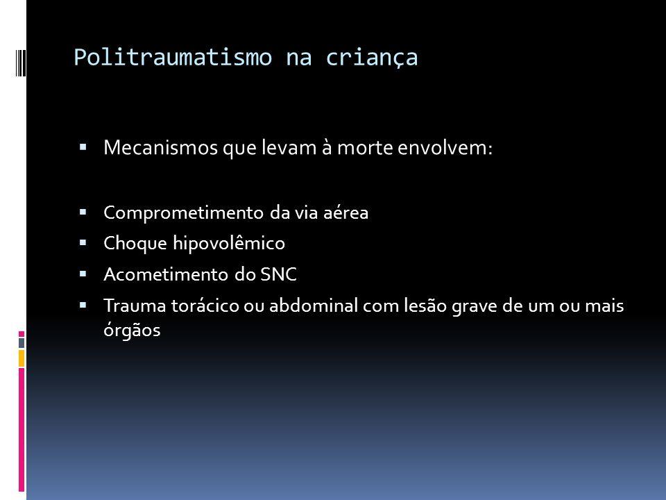 Politraumatismo na criança Mecanismos que levam à morte envolvem: Comprometimento da via aérea Choque hipovolêmico Acometimento do SNC Trauma torácico