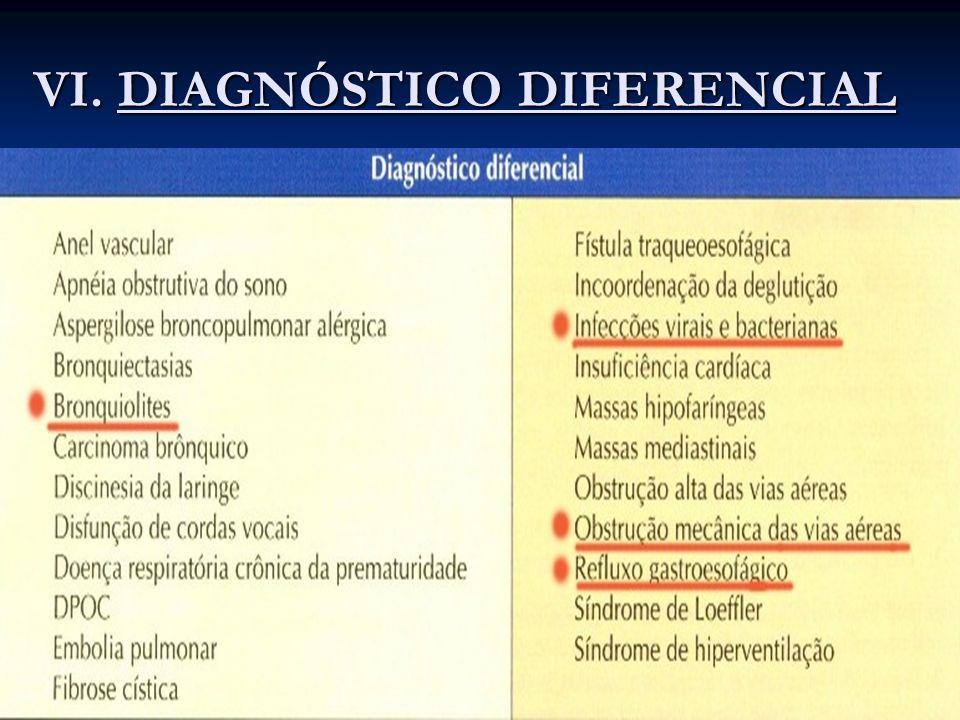 VI. DIAGNÓSTICO DIFERENCIAL