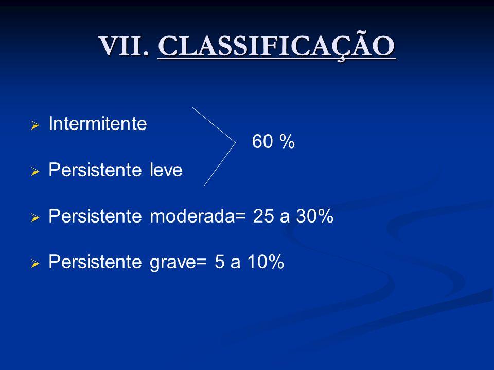 VII. CLASSIFICAÇÃO Intermitente Persistente leve Persistente moderada= 25 a 30% Persistente grave= 5 a 10% 60 %