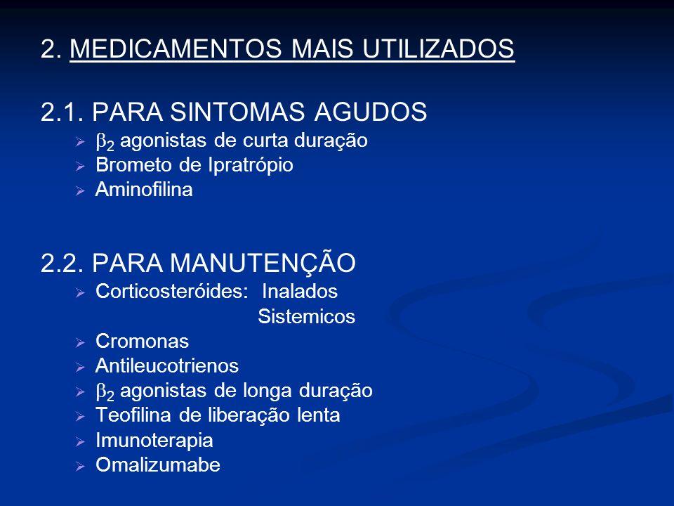 2.MEDICAMENTOS MAIS UTILIZADOS 2.1.
