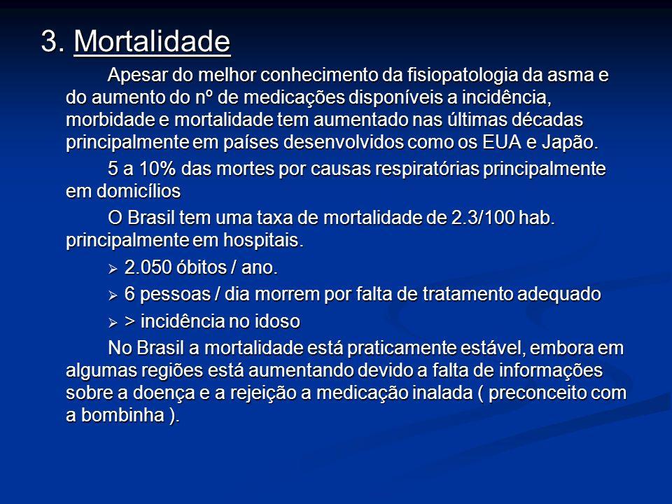 3. Mortalidade Apesar do melhor conhecimento da fisiopatologia da asma e do aumento do nº de medicações disponíveis a incidência, morbidade e mortalid