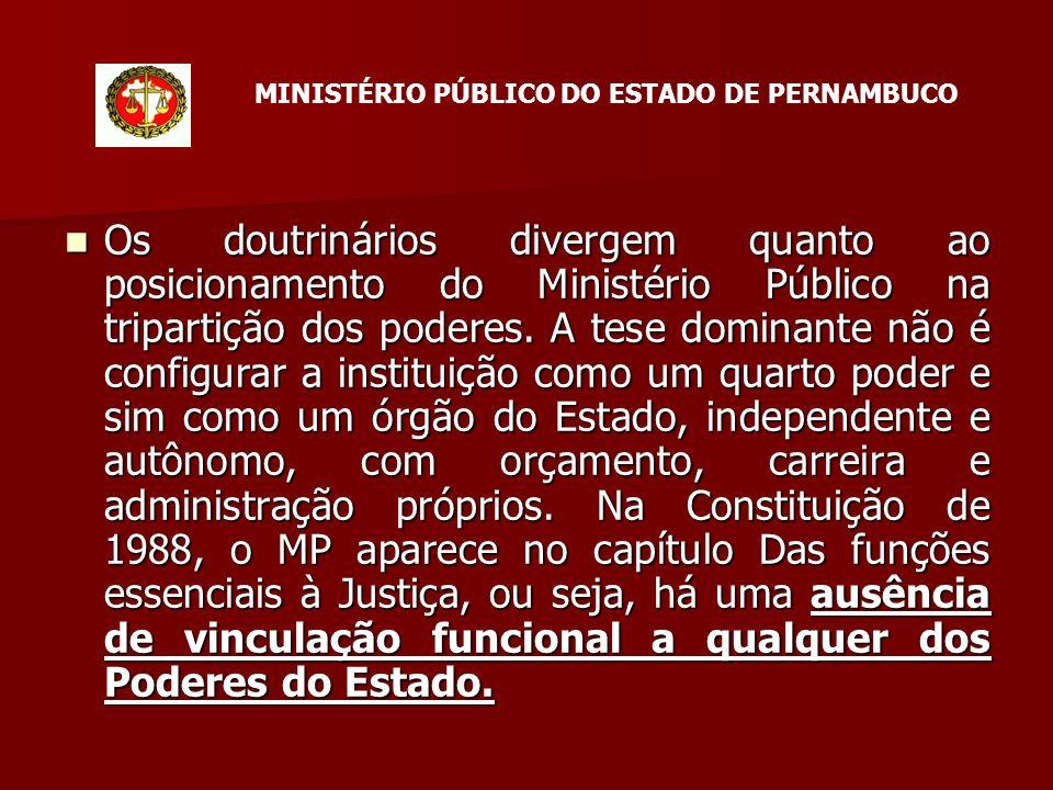 Os doutrinários divergem quanto ao posicionamento do Ministério Público na tripartição dos poderes.