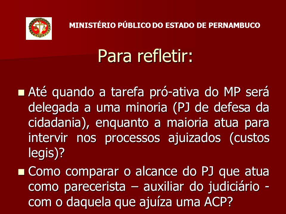 Para refletir: Até quando a tarefa pró-ativa do MP será delegada a uma minoria (PJ de defesa da cidadania), enquanto a maioria atua para intervir nos processos ajuizados (custos legis).