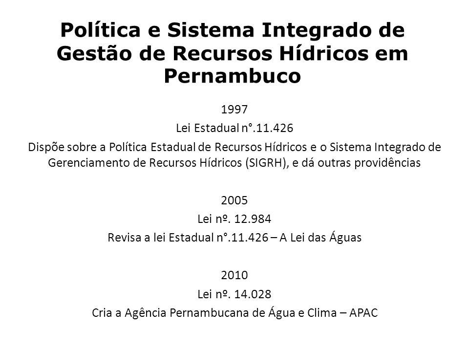 Política e Sistema Integrado de Gestão de Recursos Hídricos em Pernambuco 1997 Lei Estadual n°.11.426 Dispõe sobre a Política Estadual de Recursos Híd