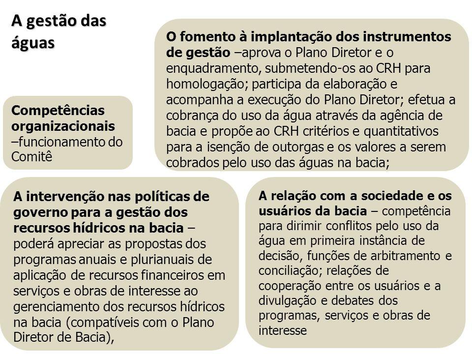 A gestão das águas ATRIBUIÇÕES Competências organizacionais –funcionamento do Comitê O fomento à implantação dos instrumentos de gestão –aprova o Plan