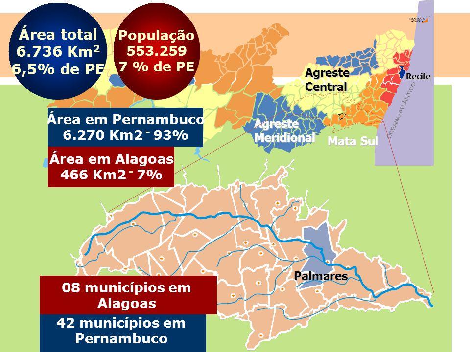 Palmares Recife AgresteCentral AgresteMeridional Mata Sul Área total 6.736 Km 2 6,5% de PE População 553.259 7 % de PE Área em Alagoas 466 Km2 - 7% Ár