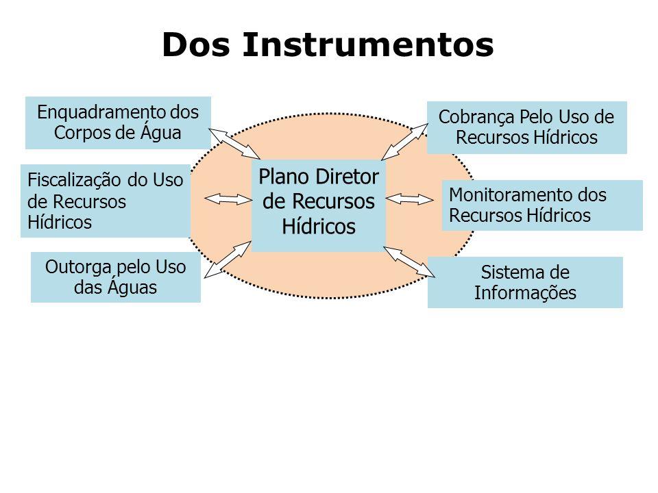 O Sistema Integrado de Gerenciamento de Recursos Hídricos de Pernambuco - SIGRH/PE Finalidade formular, atualizar, aplicar, coordenar e executar a Política Estadual de Recursos Hídricos Objetivos do SIGRH/PE: I – coordenar a gestão integrada dos recursos hídricos; II – arbitrar administrativamente os conflitos relacionados com os recursos hídricos; III – implementar a Política Estadual de Recursos Hídricos; IV – planejar, regular e controlar o uso, a preservação e a recuperação dos recursos hídricos; e V - fornecer dados atualizados ao SIRH.