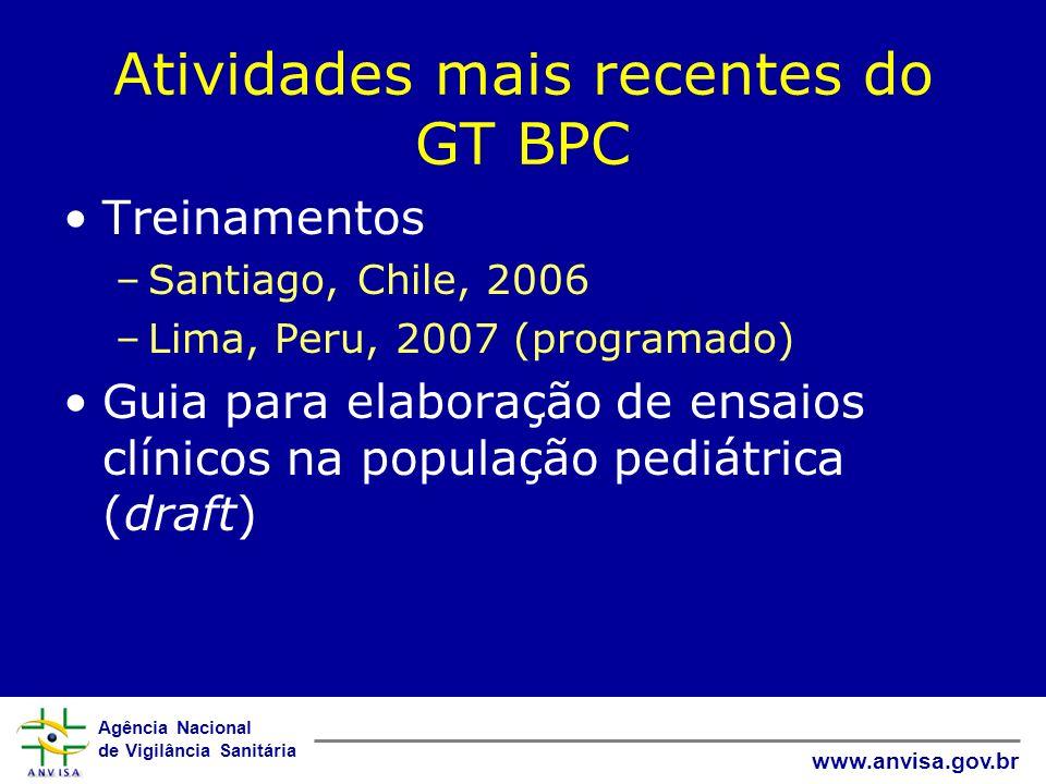 Agência Nacional de Vigilância Sanitária www.anvisa.gov.br Atividades mais recentes do GT BPC Treinamentos –Santiago, Chile, 2006 –Lima, Peru, 2007 (programado) Guia para elaboração de ensaios clínicos na população pediátrica (draft)