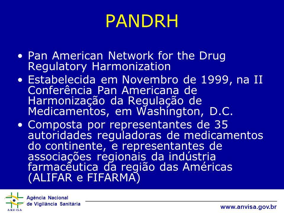 Agência Nacional de Vigilância Sanitária www.anvisa.gov.br PANDRH Pan American Network for the Drug Regulatory Harmonization Estabelecida em Novembro de 1999, na II Conferência Pan Americana de Harmonização da Regulação de Medicamentos, em Washington, D.C.