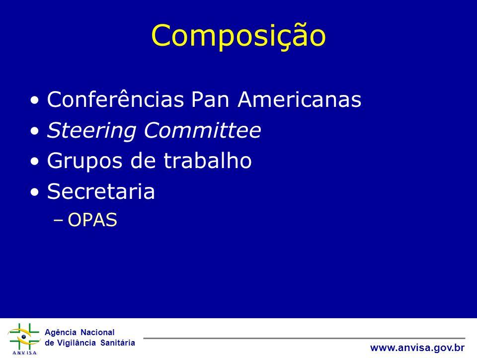 Agência Nacional de Vigilância Sanitária www.anvisa.gov.br Composição Conferências Pan Americanas Steering Committee Grupos de trabalho Secretaria –OPAS