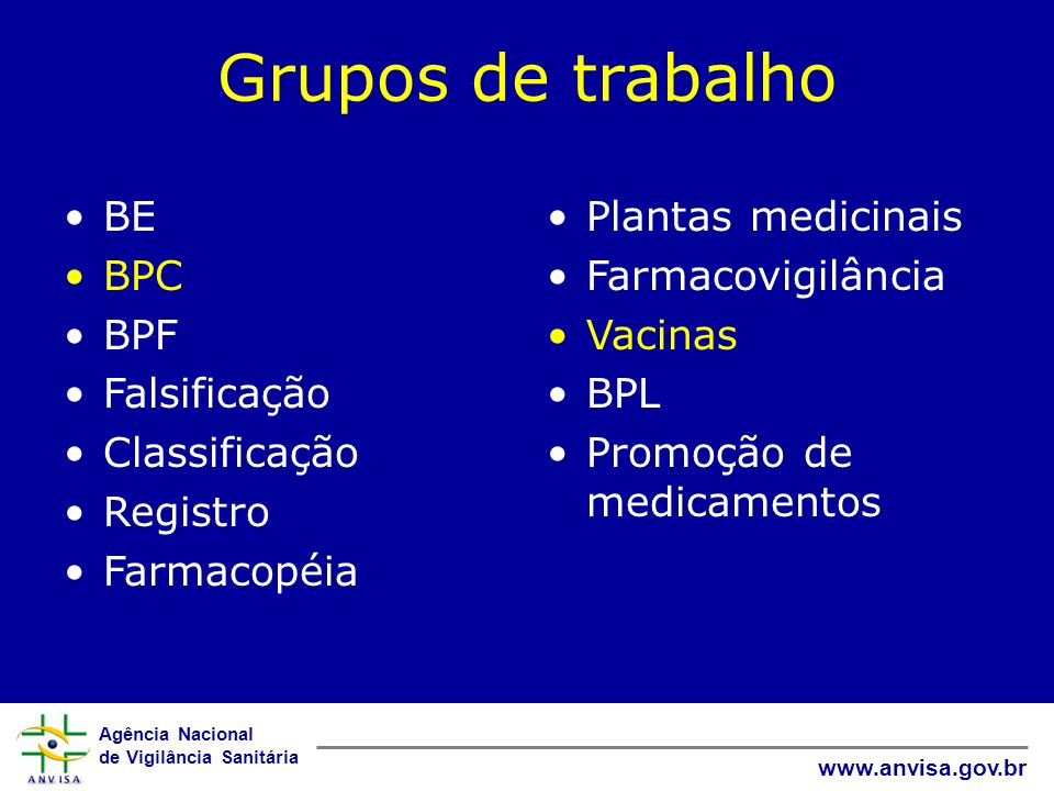 Agência Nacional de Vigilância Sanitária www.anvisa.gov.br Grupos de trabalho BE BPC BPF Falsificação Classificação Registro Farmacopéia Plantas medicinais Farmacovigilância Vacinas BPL Promoção de medicamentos