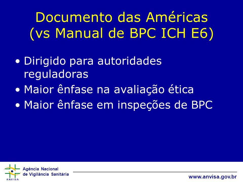 Agência Nacional de Vigilância Sanitária www.anvisa.gov.br Impacto no Brasil Incorporação na regulamentação da Anvisa.