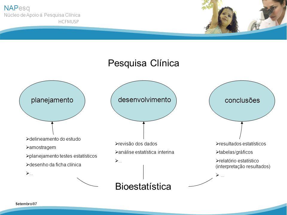 NAPesq Núcleo de Apoio à Pesquisa Clínica HCFMUSP Setembro/07 Pesquisa Clínica planejamento desenvolvimento conclusões Bioestatística revisão dos dado