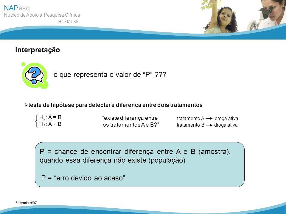 NAPesq Núcleo de Apoio à Pesquisa Clínica HCFMUSP Setembro/07 o que representa o valor de P ??? teste de hipótese para detectar a diferença entre dois