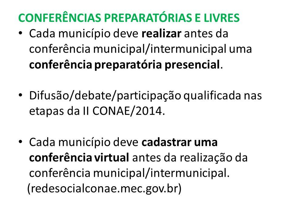 CONFERÊNCIAS PREPARATÓRIAS E LIVRES Cada município deve realizar antes da conferência municipal/intermunicipal uma conferência preparatória presencial.
