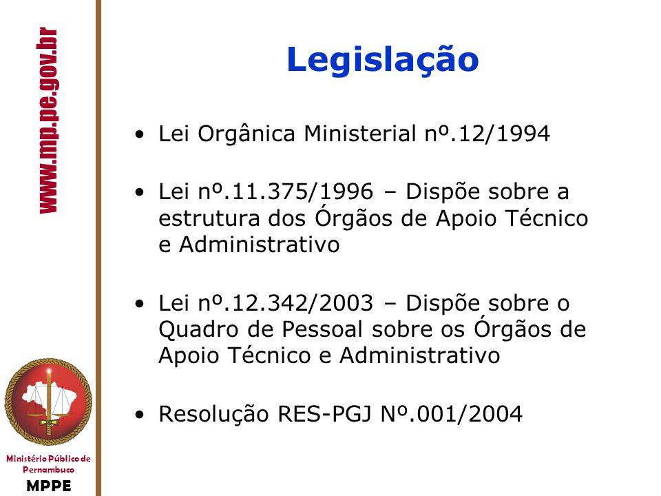 Ministério Público de Pernambuco MPPE www.mp.pe.gov.br Legislação Lei Orgânica Ministerial nº.12/1994 Lei nº.11.375/1996 – Dispõe sobre a estrutura do