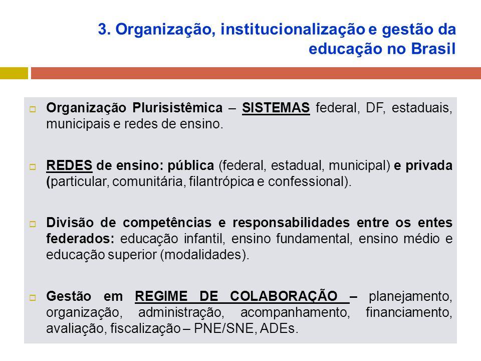 3. Organização, institucionalização e gestão da educação no Brasil Organização Plurisistêmica – SISTEMAS federal, DF, estaduais, municipais e redes de