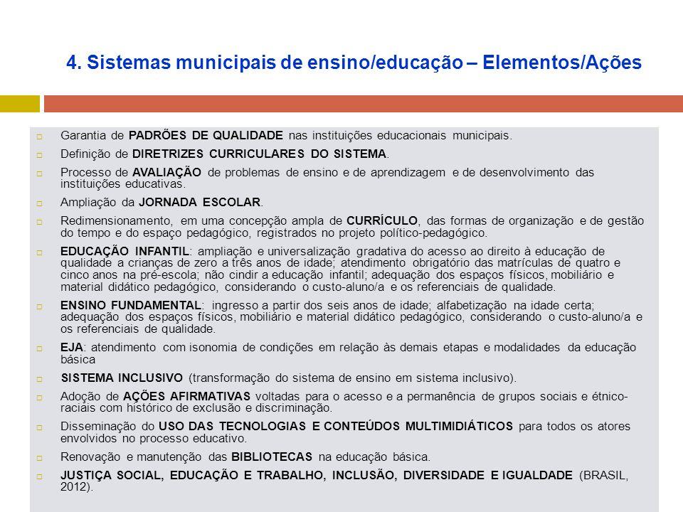 4. Sistemas municipais de ensino/educação – Elementos/Ações Garantia de PADRÕES DE QUALIDADE nas instituições educacionais municipais. Definição de DI
