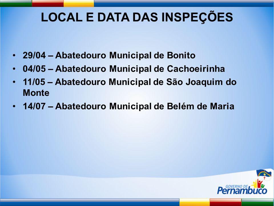 LOCAL E DATA DAS INSPEÇÕES 29/04 – Abatedouro Municipal de Bonito 04/05 – Abatedouro Municipal de Cachoeirinha 11/05 – Abatedouro Municipal de São Joa