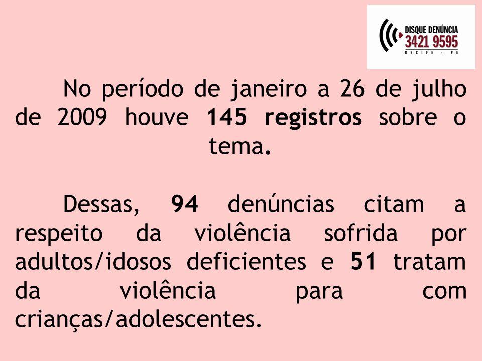 No período de janeiro a 26 de julho de 2009 houve 145 registros sobre o tema.