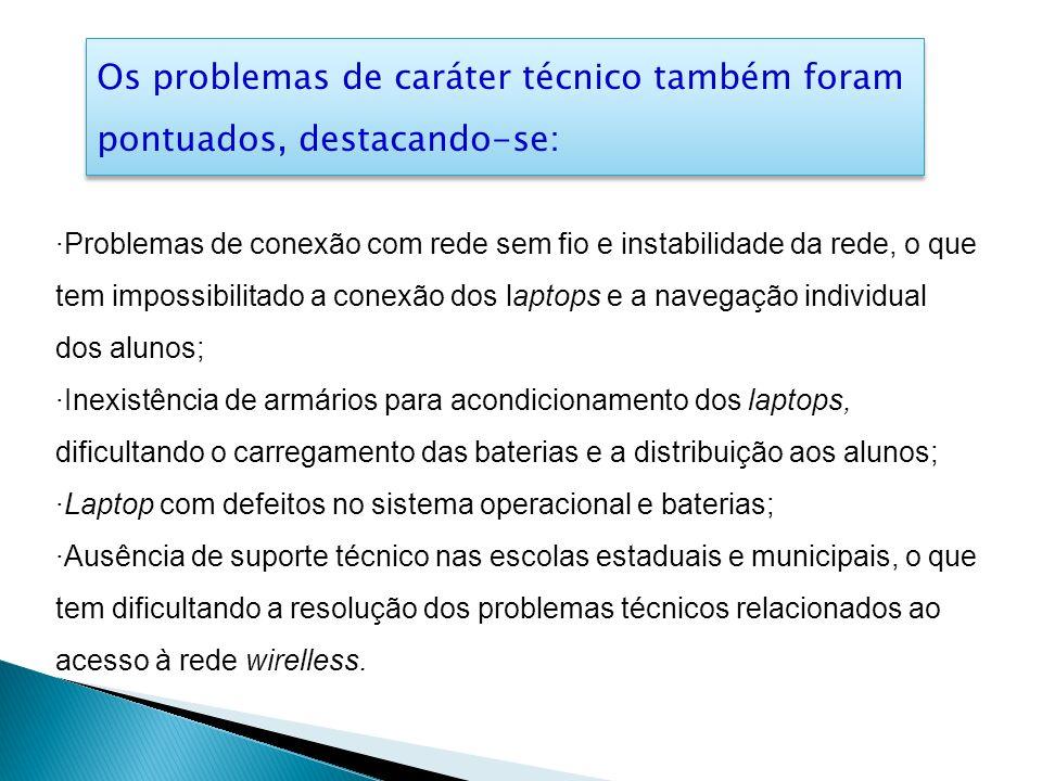·Problemas de conexão com rede sem fio e instabilidade da rede, o que tem impossibilitado a conexão dos laptops e a navegação individual dos alunos; ·
