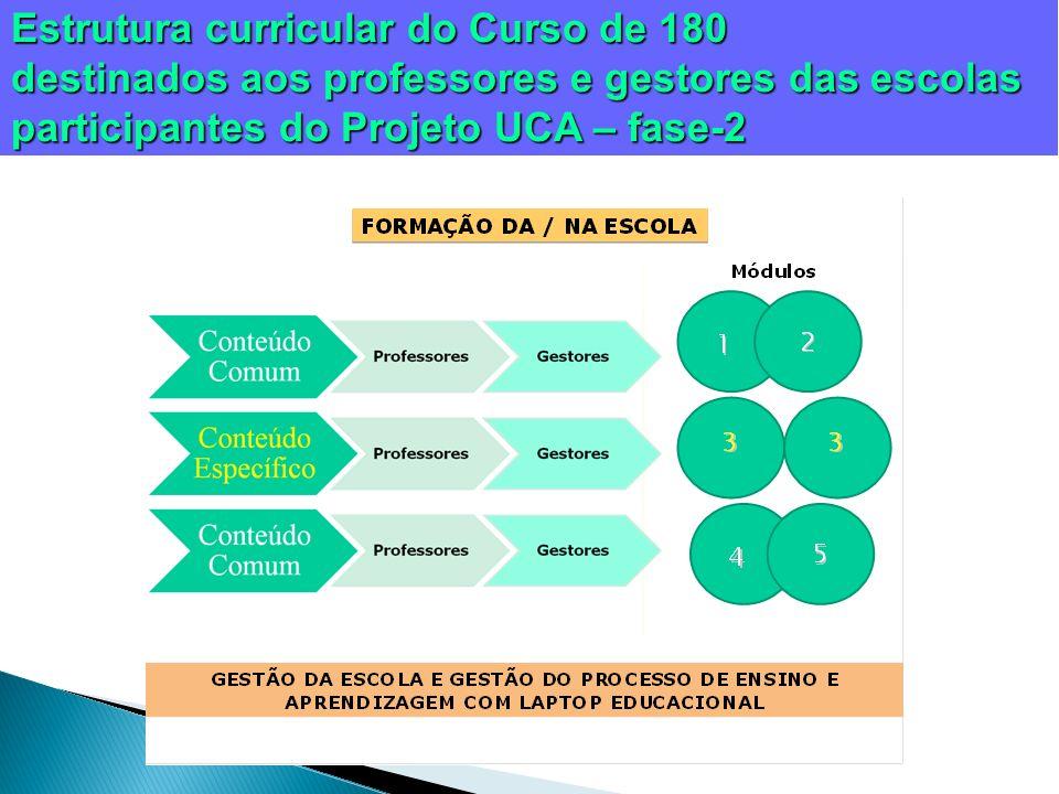 Estrutura curricular do Curso de 180 destinados aos professores e gestores das escolas participantes do Projeto UCA – fase-2