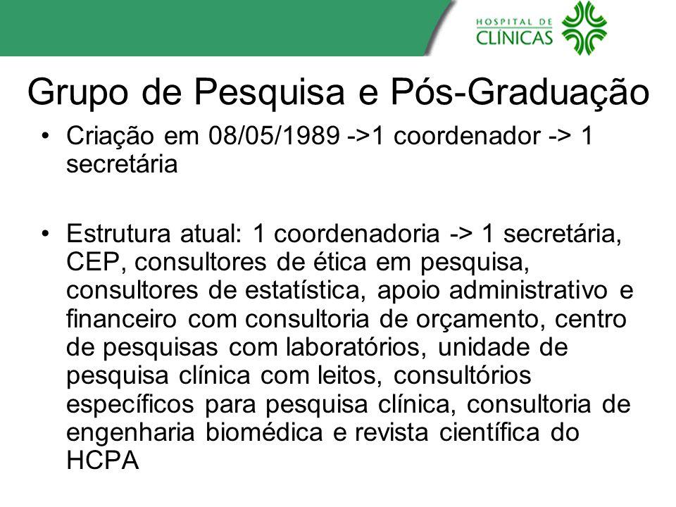 Grupo de Pesquisa e Pós-Graduação Criação em 08/05/1989 ->1 coordenador -> 1 secretária Estrutura atual: 1 coordenadoria -> 1 secretária, CEP, consult