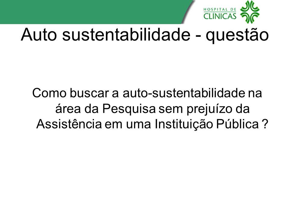 Auto sustentabilidade - questão Como buscar a auto-sustentabilidade na área da Pesquisa sem prejuízo da Assistência em uma Instituição Pública ?