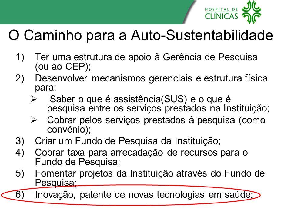 O Caminho para a Auto-Sustentabilidade 1)Ter uma estrutura de apoio à Gerência de Pesquisa (ou ao CEP); 2)Desenvolver mecanismos gerenciais e estrutur