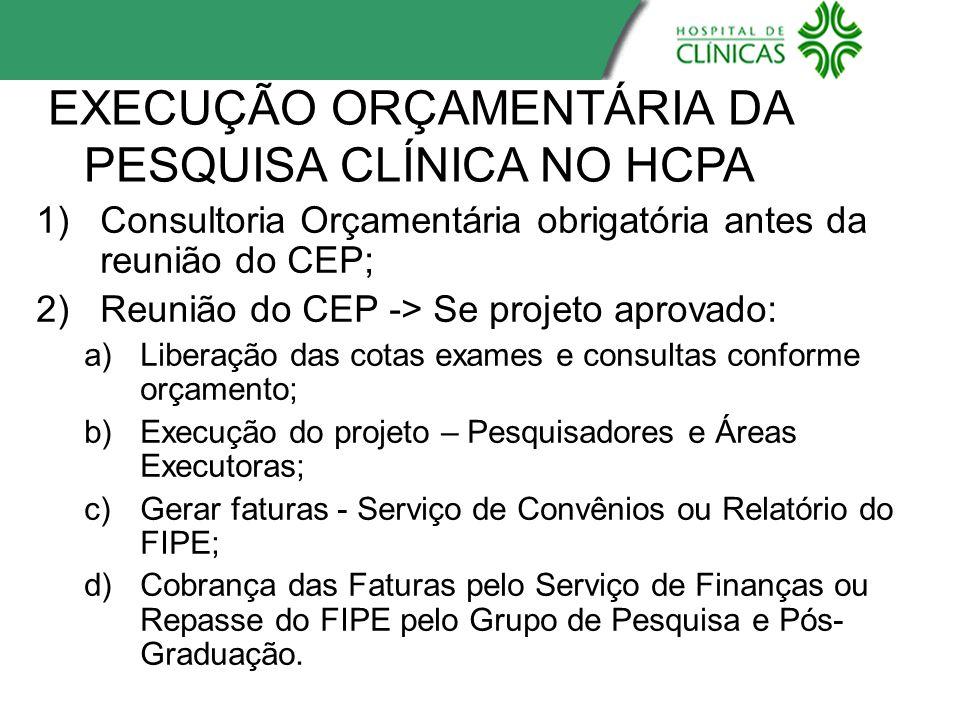 1)Consultoria Orçamentária obrigatória antes da reunião do CEP; 2)Reunião do CEP -> Se projeto aprovado: a)Liberação das cotas exames e consultas conf