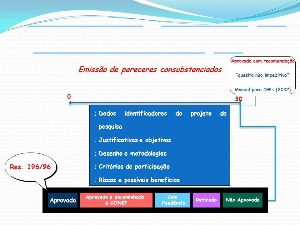 Emissão de pareceres consubstanciados Dados identificadores do projeto de pesquisa Justificativas e objetivos Desenho e metodologias Critérios de part