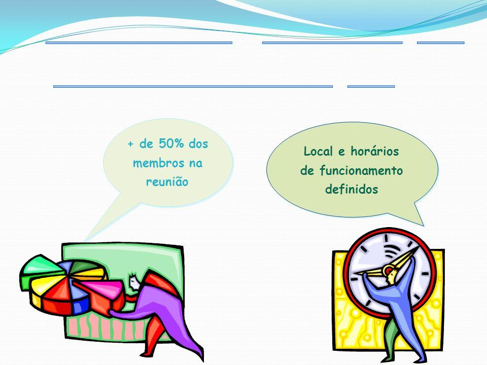 + de 50% dos membros na reunião Local e horários de funcionamento definidos