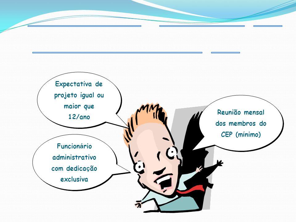 Expectativa de projeto igual ou maior que 12/ano Reunião mensal dos membros do CEP (m í nimo) Funcion á rio administrativo com dedica ç ão exclusiva