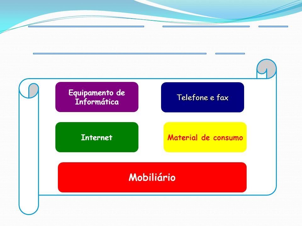 Equipamento de Informática Equipamento de Informática Telefone e fax Internet Material de consumo Mobiliário