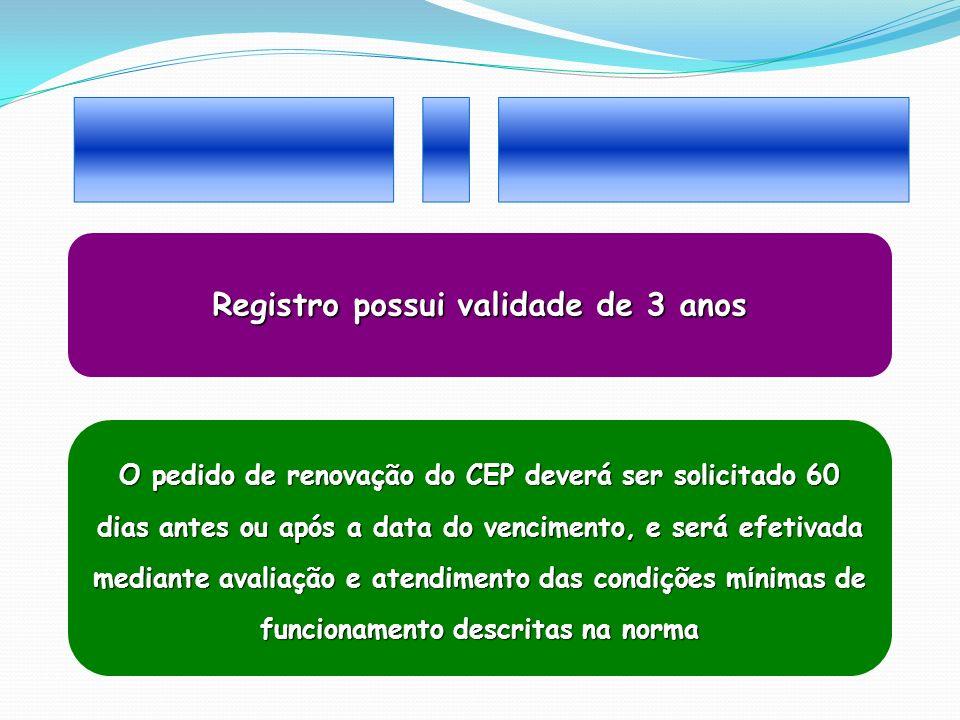 Registro possui validade de 3 anos O pedido de renovação do CEP deverá ser solicitado 60 dias antes ou após a data do vencimento, e será efetivada med